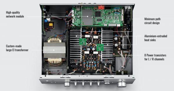 Yamaha RN-803D MusicCast sztereó erősítő belső