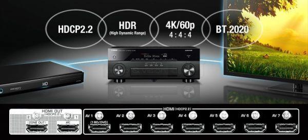 Yamaha RX-A1060 házimozi erősítő HDMI