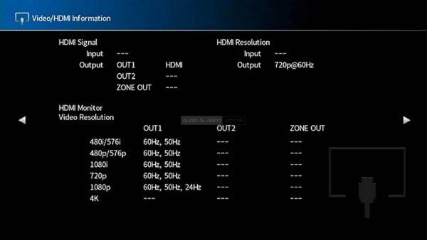Yamaha RX-A1080 házimozi erősítő menü video HDMI information