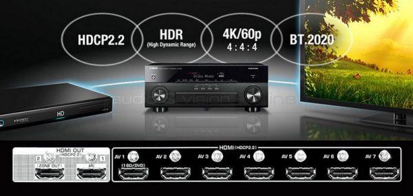 Yamaha RX-A3060 házimozi erősítő HDMI