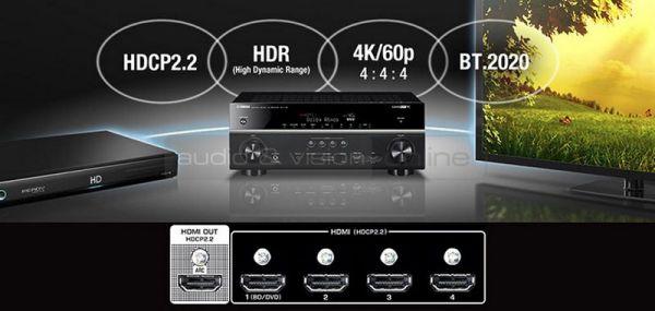 Yamaha RX-A660 házimozi erősítő HDMI