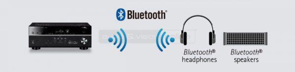 Yamaha RX-V383 házimozi erősítő Bluetooth streaming