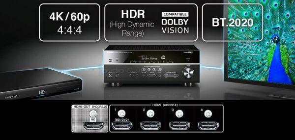 Yamaha RX-V383 házimozi erősítő HDMI