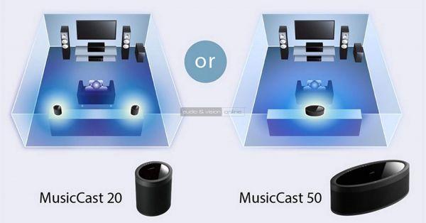 Yamaha MusicCast vezetéknélküli háttérsugárzók