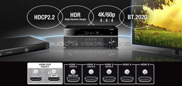 Yamaha RX-V781 házimozi erősítő HDMI