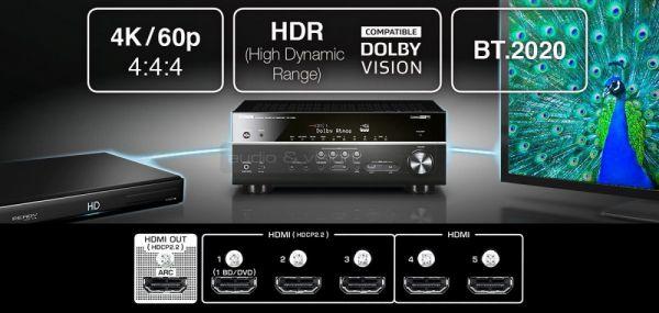 Yamaha RX-V683 házimozi erősítő HDMI