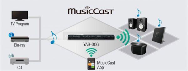 Yamaha YAS-306 MusicCast soundbar