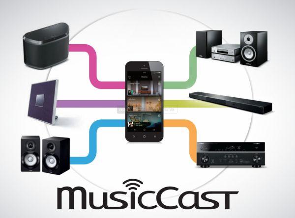 MusicCast multiroom