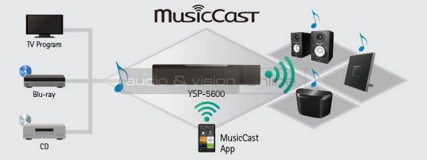 Yamaha YSP-5600 MusicCast hangprojektor